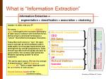 what is information extraction21