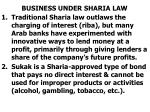 business under sharia law