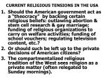 current religious tensions in the usa