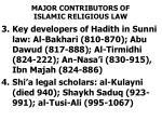 major contributors of islamic religious law