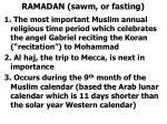 ramadan sawm or fasting