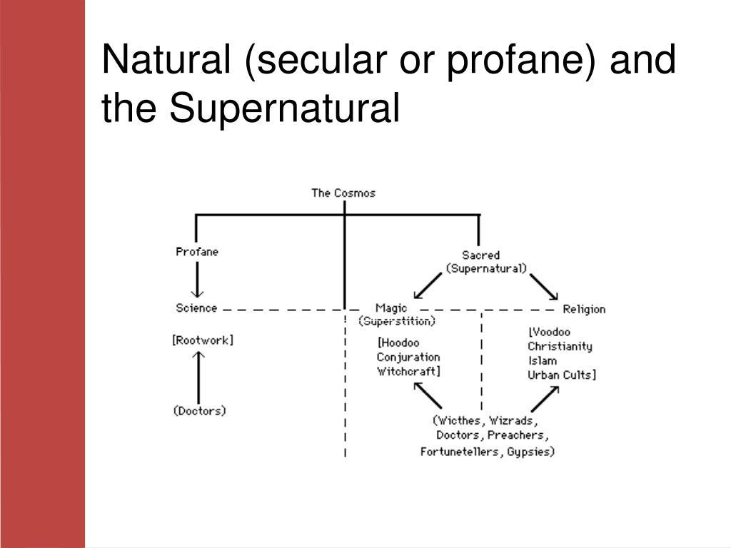 Natural (secular or profane) and