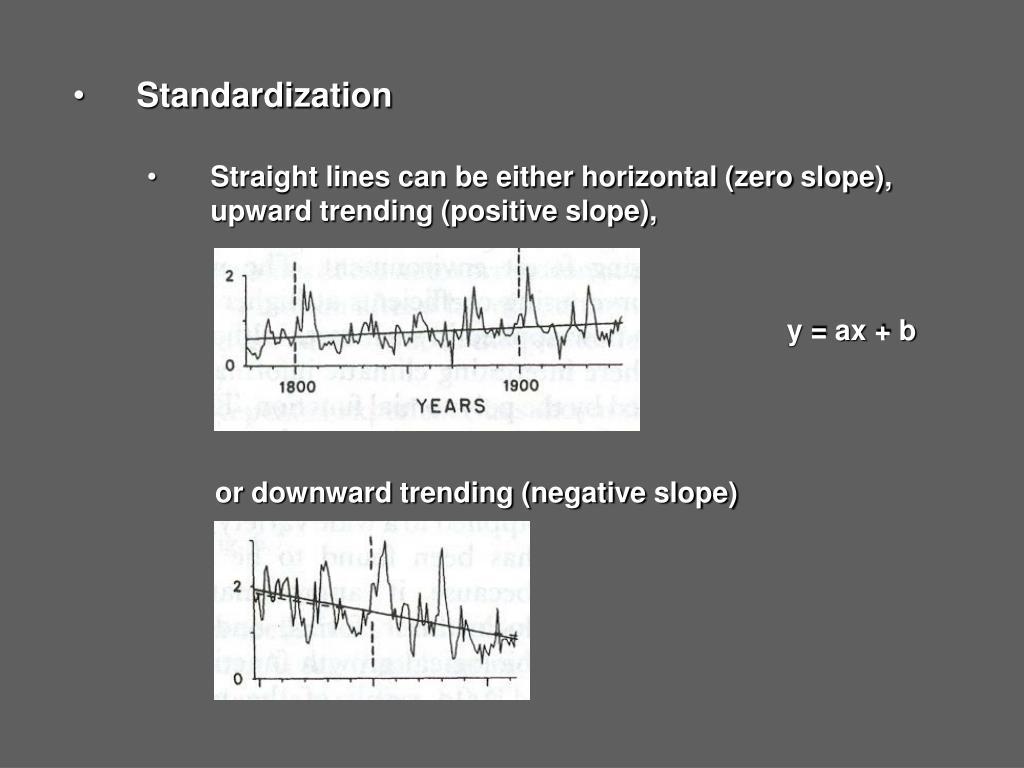or downward trending (negative slope)
