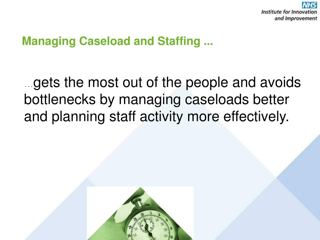 Managing Caseload and Staffing ...
