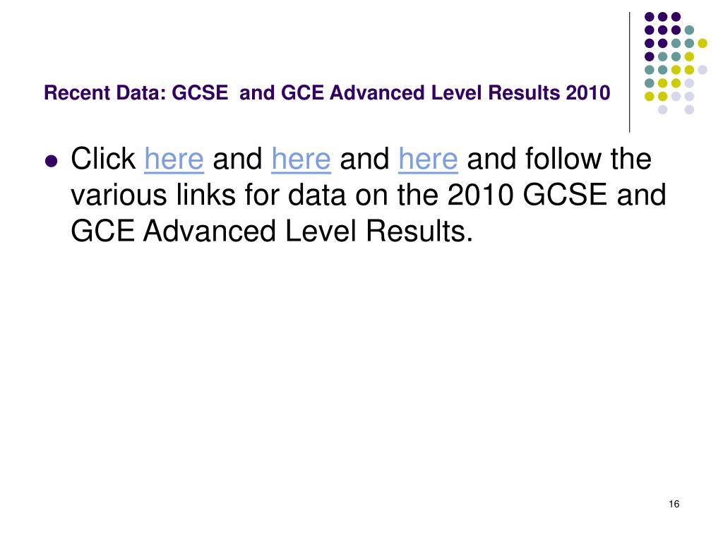 Recent Data: GCSE