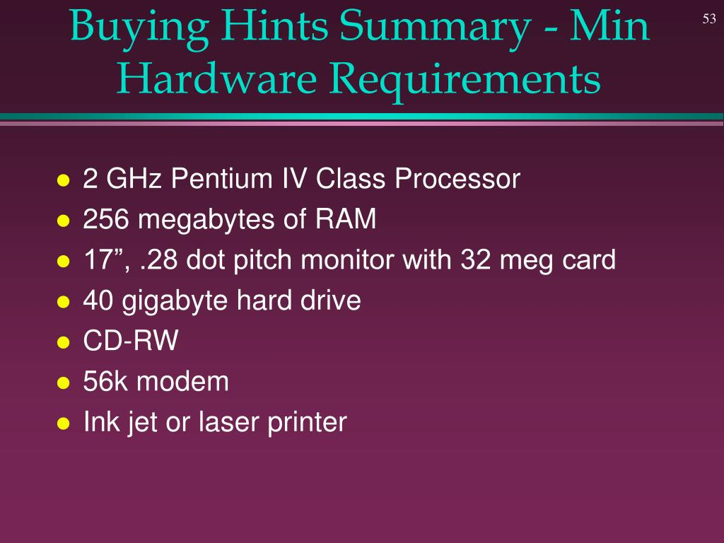 Buying Hints Summary - Min Hardware Requirements