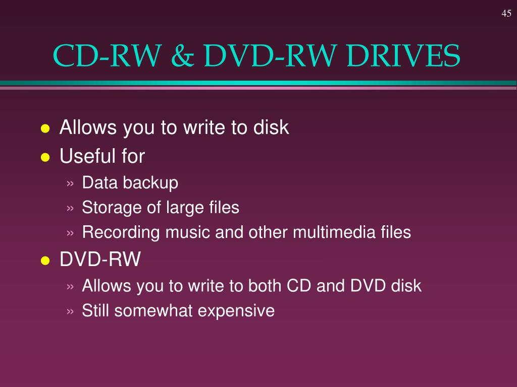 CD-RW & DVD-RW DRIVES