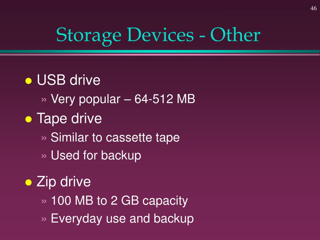 Storage Devices - Other