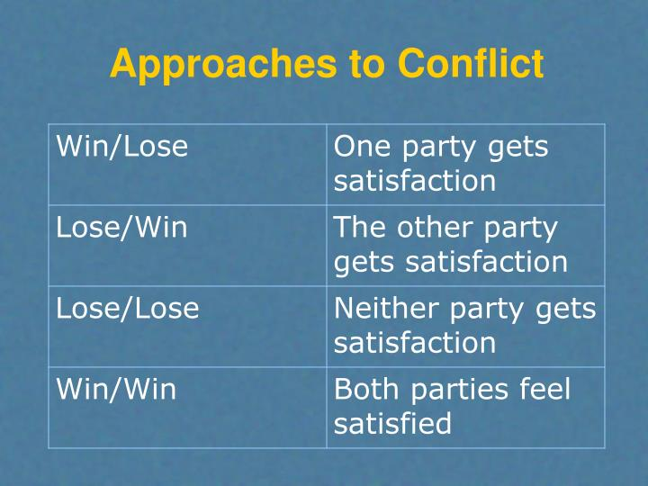 Approaches to Conflict