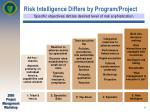 risk intelligence differs by program project