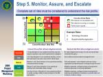 step 5 monitor assure and escalate