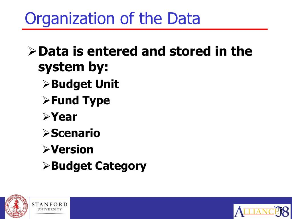 Organization of the Data