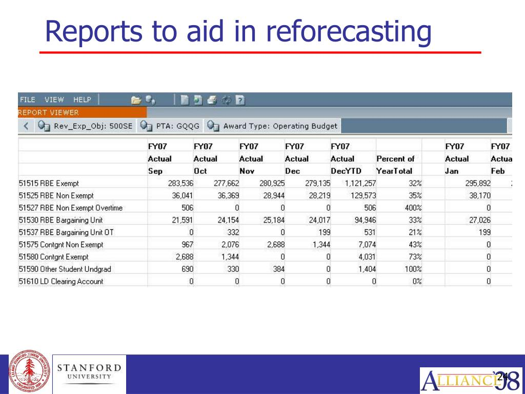 Reports to aid in reforecasting