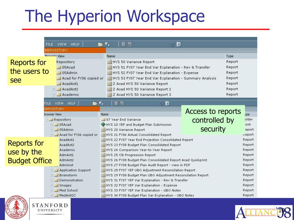 The Hyperion Workspace