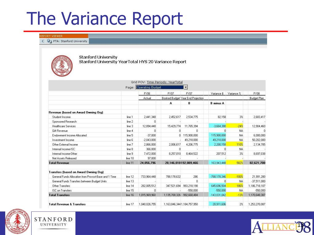 The Variance Report