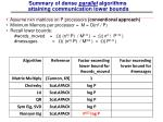 summary of dense parallel algorithms attaining communication lower bounds7