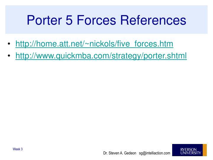 Porter 5 Forces References