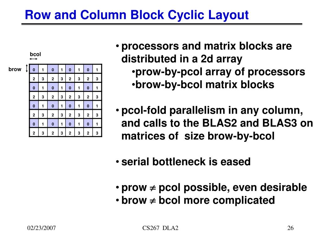 Row and Column Block Cyclic Layout