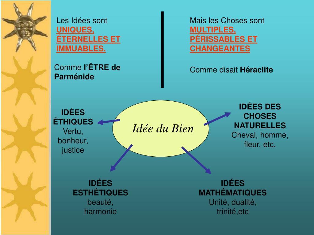 Les Idées sont