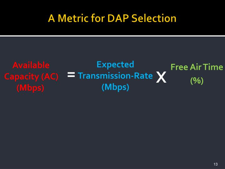 A Metric for DAP Selection