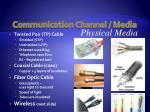 communication channel media