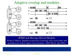 adaptive overlap and modules