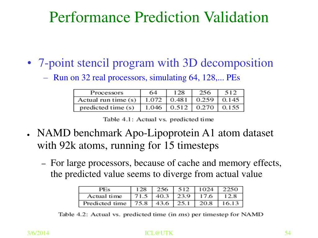 Performance Prediction Validation