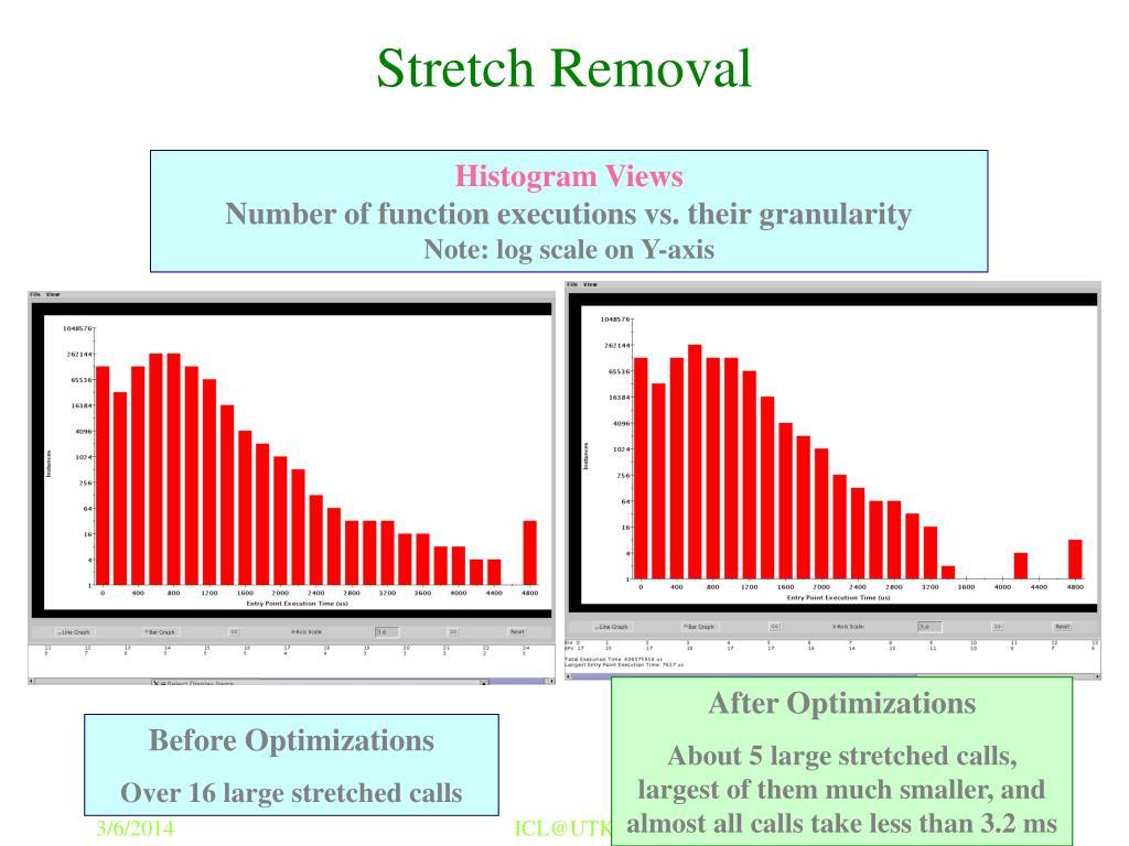 Stretch Removal