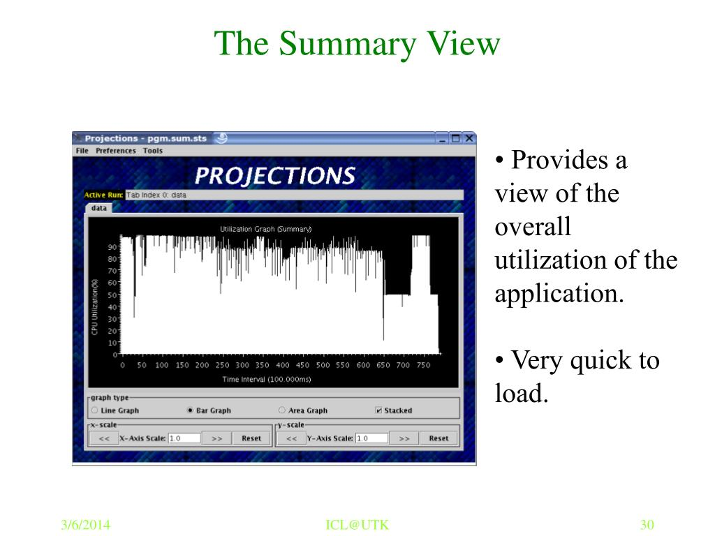 The Summary View