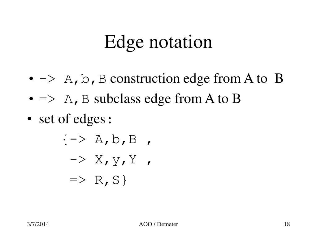 Edge notation