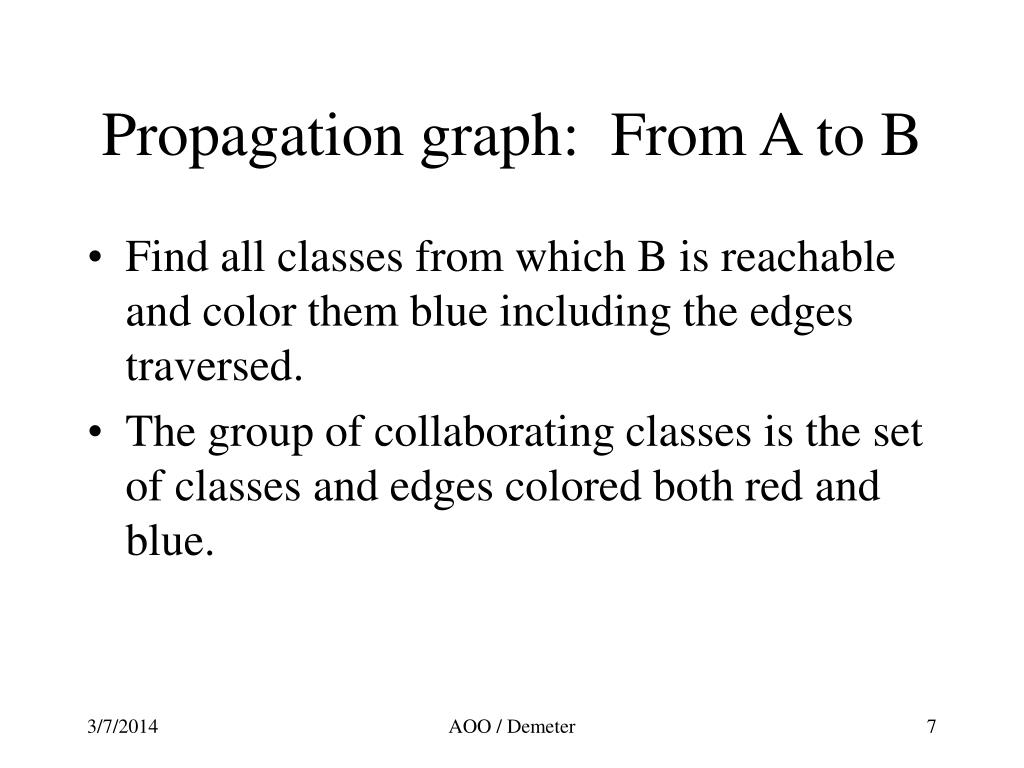 Propagation graph:  From A to B