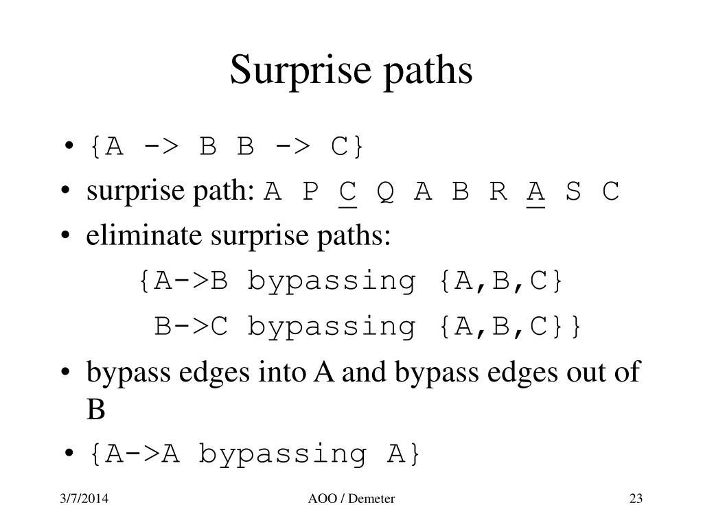 Surprise paths