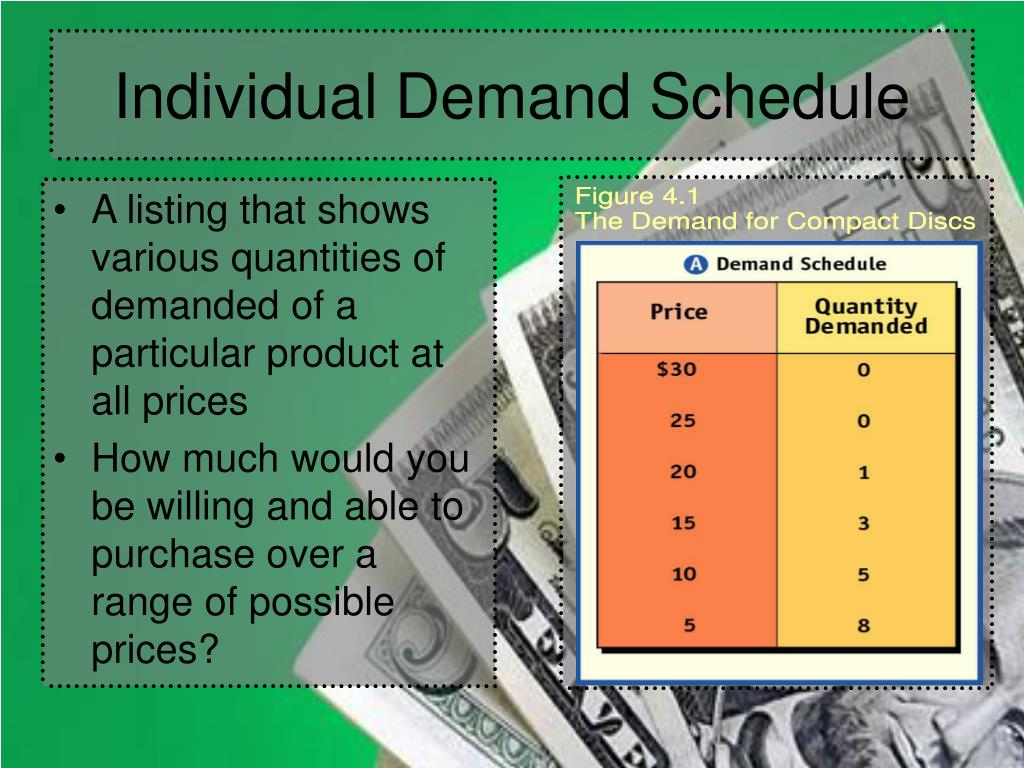 A listing that shows various quantities of demanded of a particular product at all prices