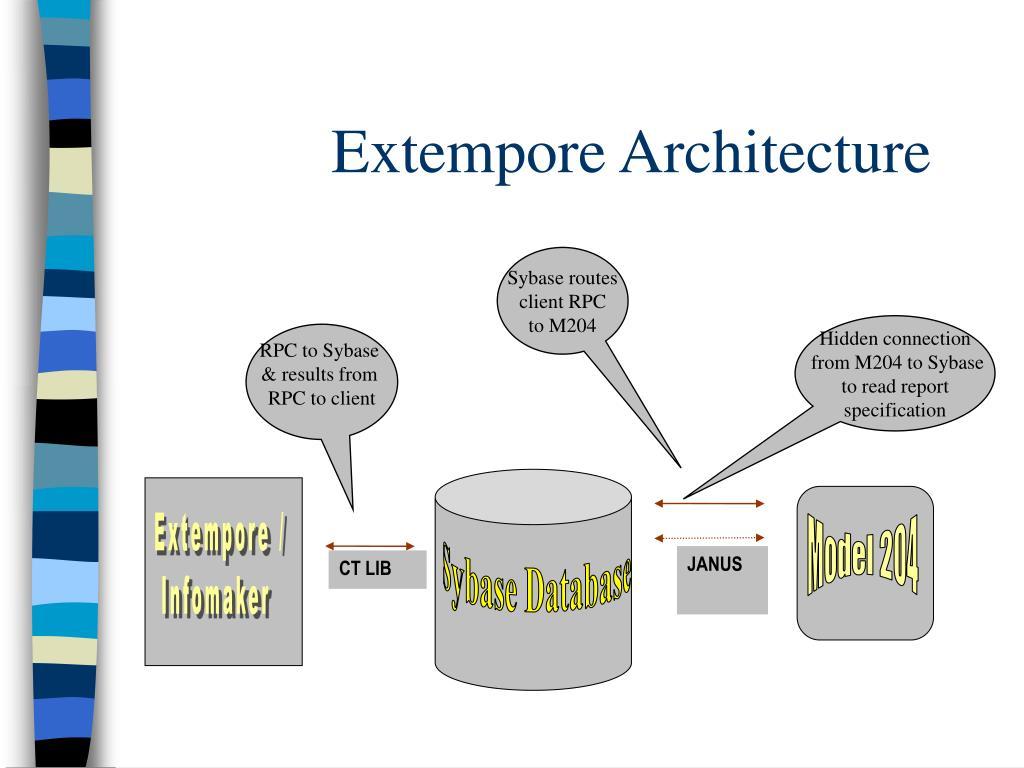 Extempore Architecture
