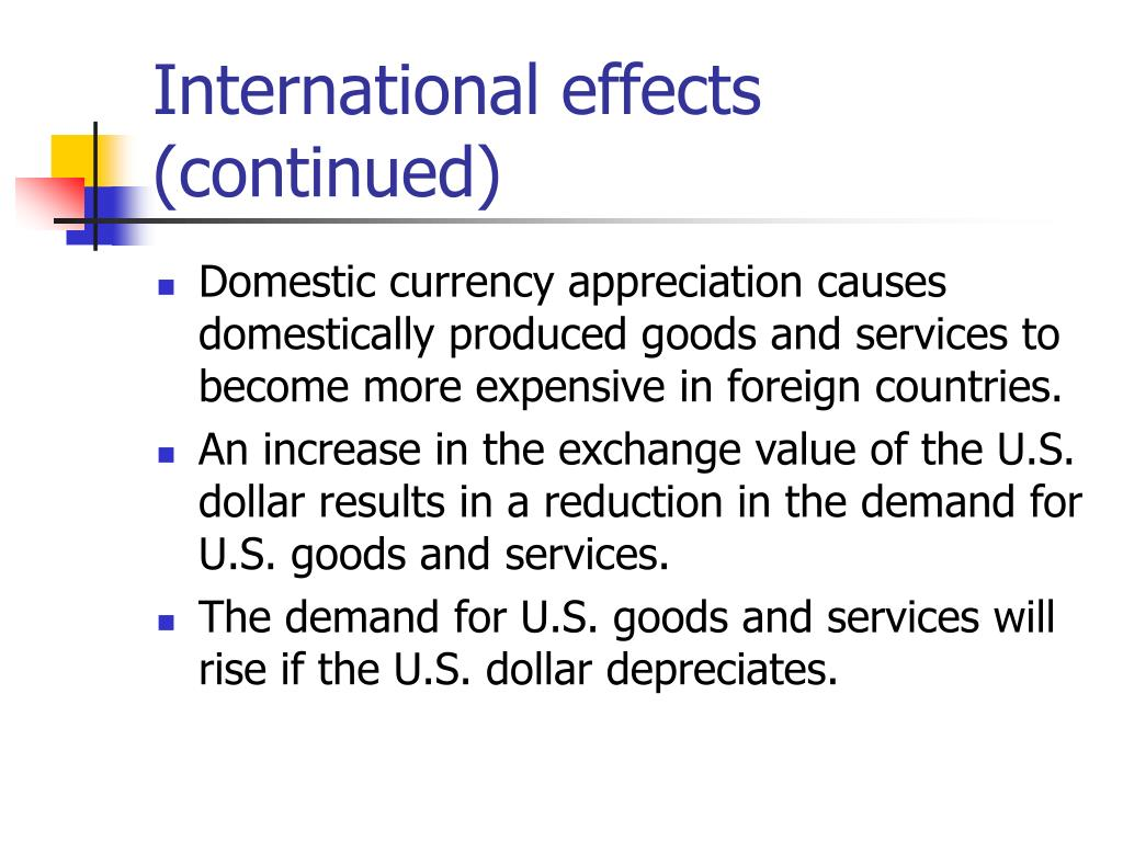 International effects (continued)