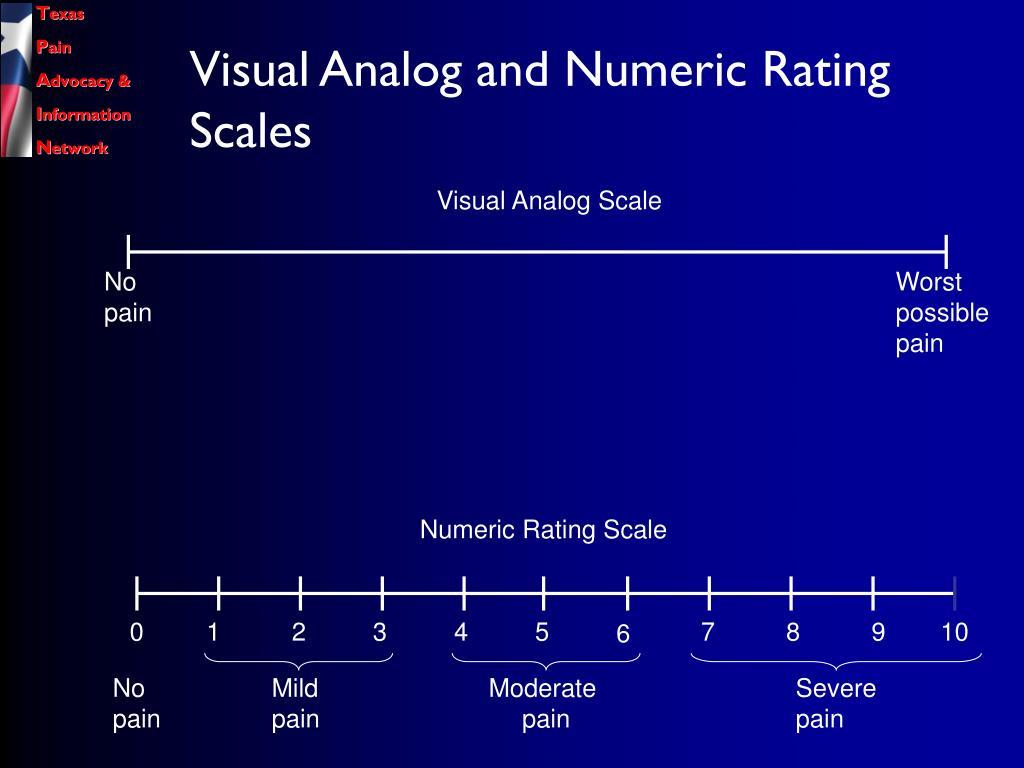Visual Analog Scale