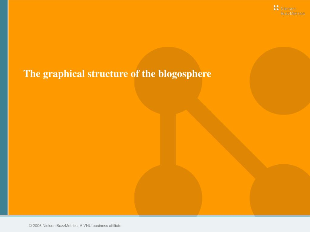 The graphical structure of the blogosphere