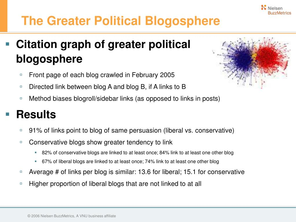 The Greater Political Blogosphere