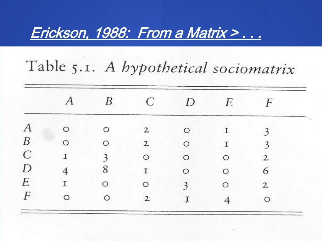 Erickson, 1988:  From a Matrix > . . .