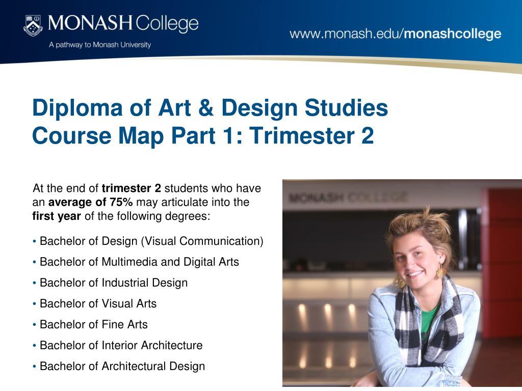 Diploma of Art & Design Studies