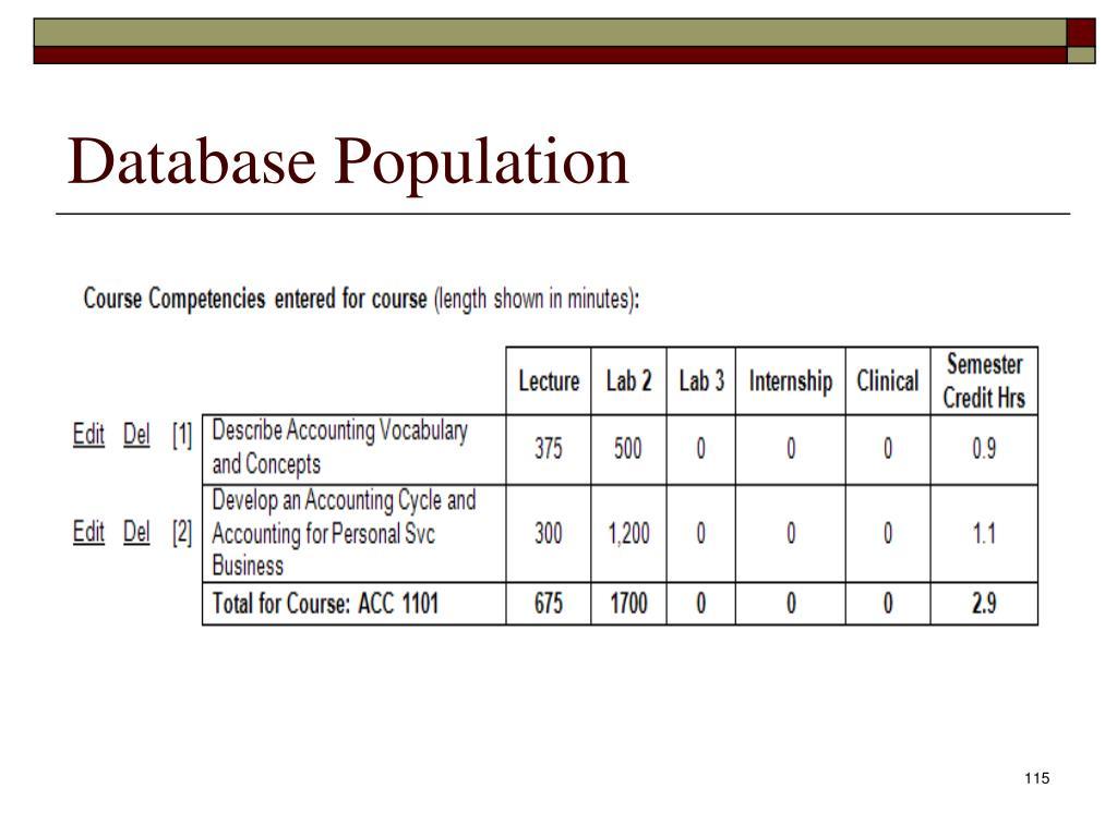 Database Population