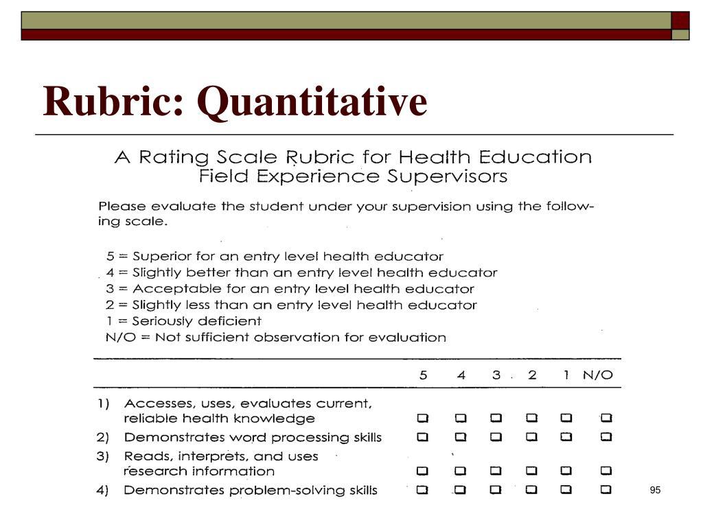 Rubric: Quantitative