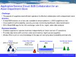 application service cloud b2b collaboration for an asian department store