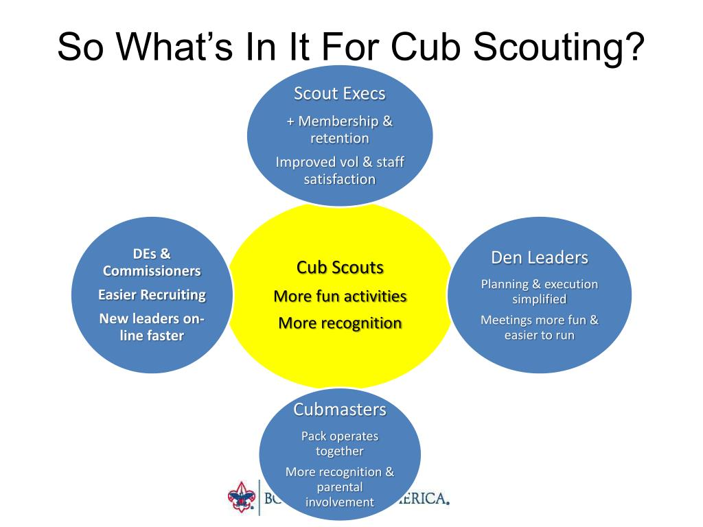 So What's In It For Cub Scouting?