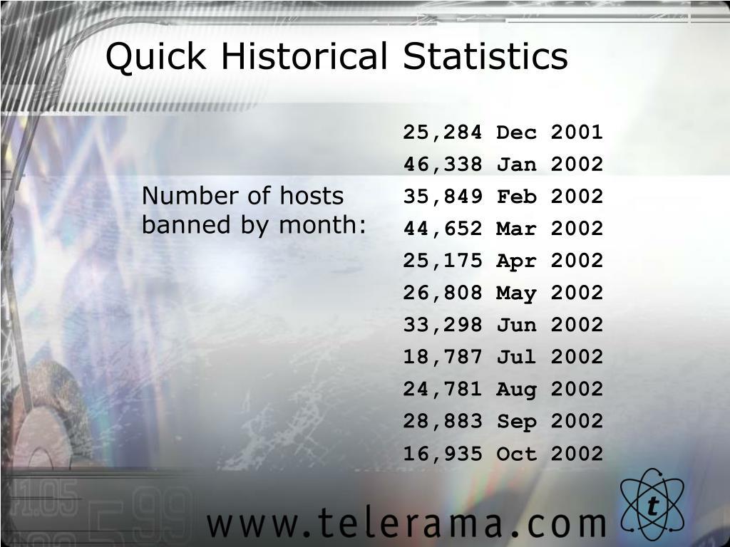 Quick Historical Statistics