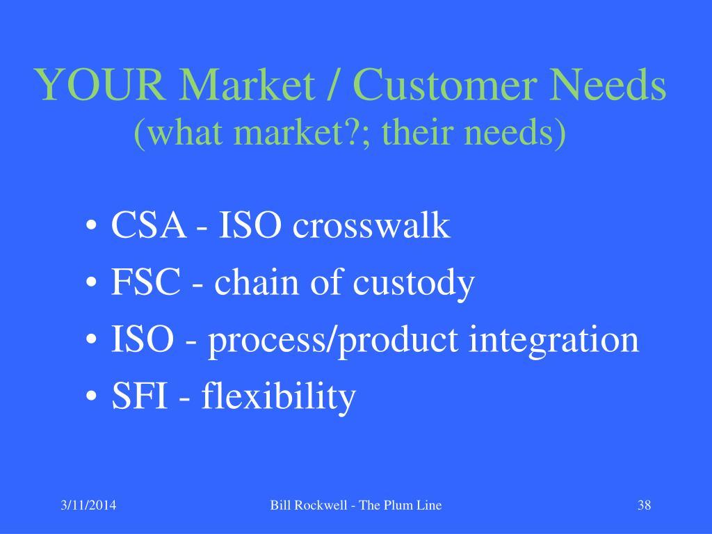 YOUR Market / Customer Needs