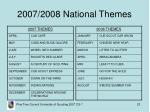 2007 2008 national themes