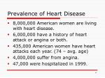 prevalence of heart disease