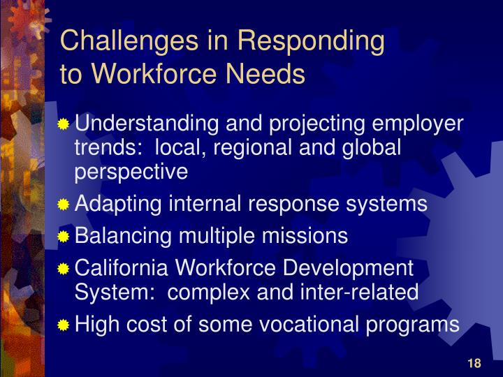 Challenges in Responding