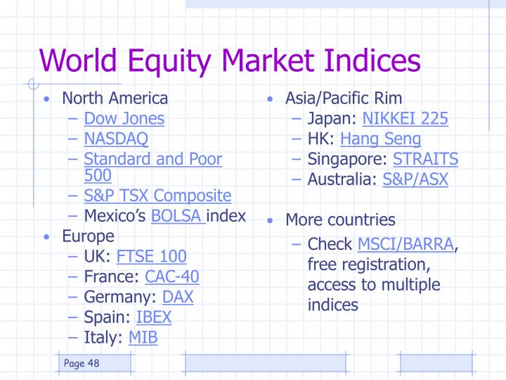 World Equity Market Indices
